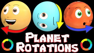 Planet Rotations for Kids | Solar System Kids Video